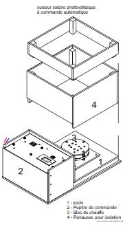 Visión general de la cocina de control automático