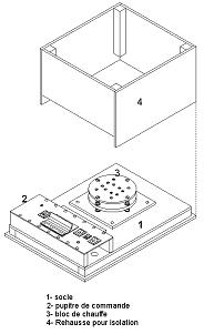 visión general de la cocina manual